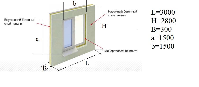 Изделия из легких бетонов: свойства материалов и сферы приме.