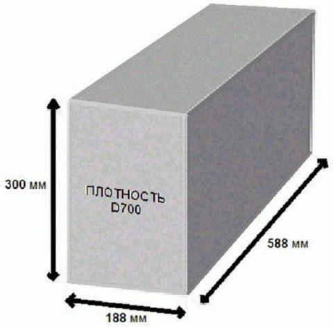 Высокая скорость возведения стен