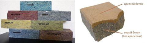Два метода окрашивания бетона