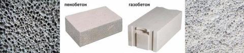 Газо- и пенобетон, структура