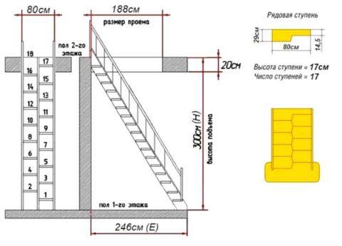Лестница бетонная: размеры