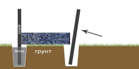 Одновременная установка столбов и панелей