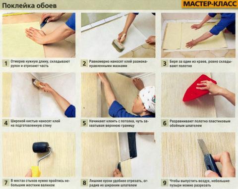 Процесс наклеивания обоев на стену