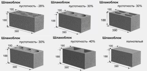 Размеры шлакоблоков