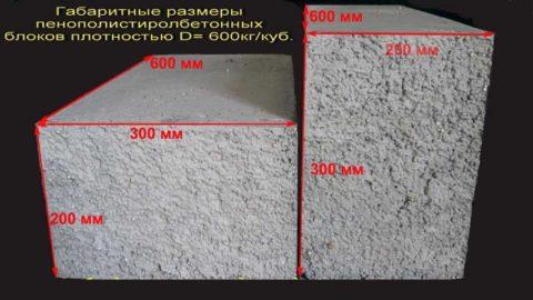 Размеры стеновых изделий