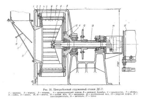 Схема станка для производства древоблока