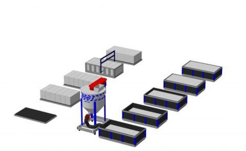 Требования к оборудованию и сложность производства