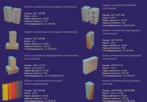 Виды и свойства силикатного кирпича
