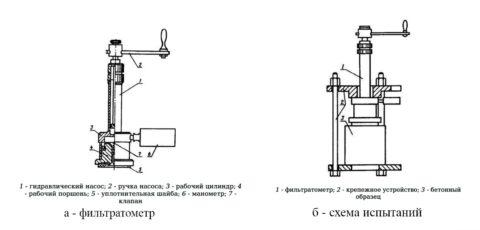 Фильтратометр