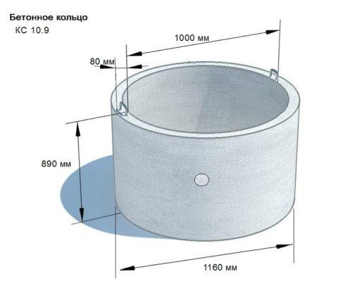 Кольца бетонные КС 10 9