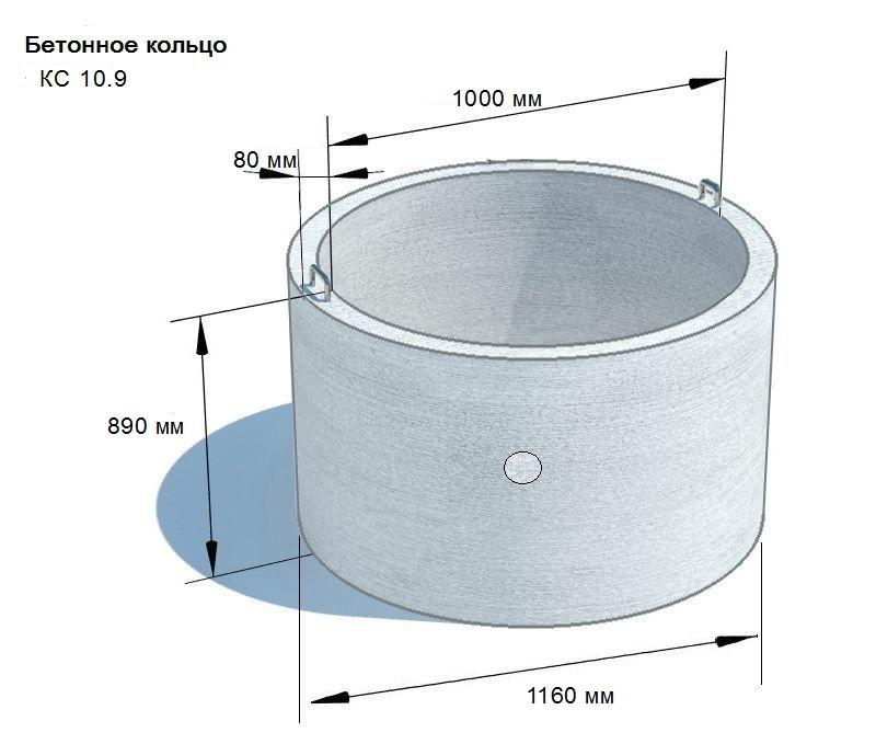 Бетонные опорные кольца размеры киев