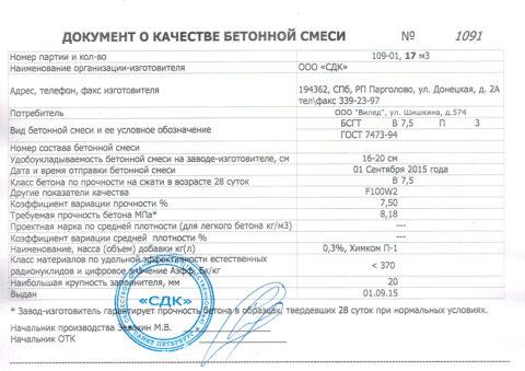 Образец: паспорт качества на бетон класса В7,5