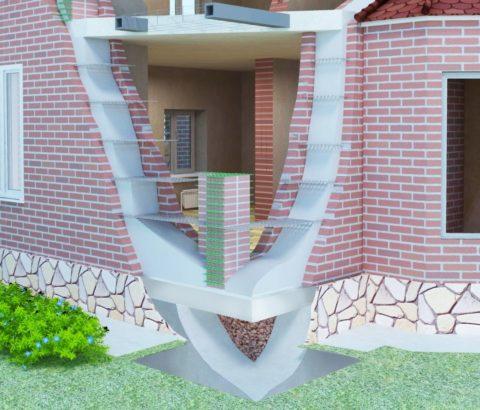 Проект дома из монолитного пенобетона с кирпичной опалубкой