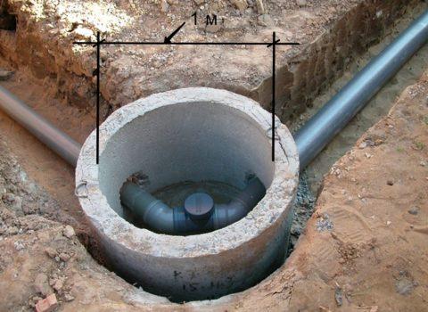 Ревизионное кольцо бетонное 1м