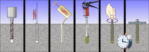 Схема монтажа химического анкера в пенобетон