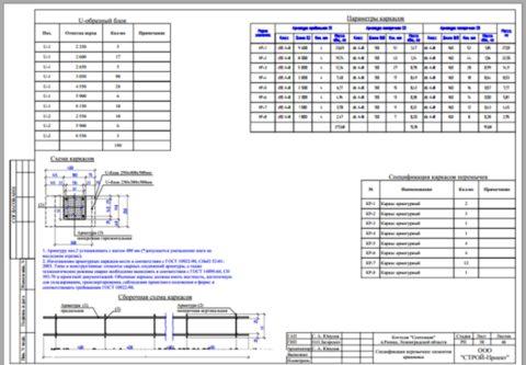 Спецификации каркасов перемычек и армопояса