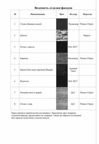 Таблица на листе ведомости отделки фасадов