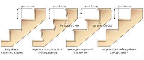 Бетонная лестница с деревянными ступенями – разные варианты отделки