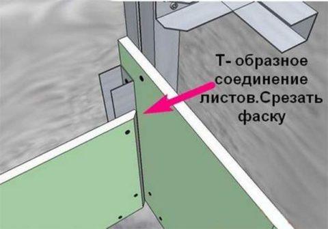 При устройстве угла изГКЛ при помощи Т-образного соединения рекомендуется срезать слиста фаску