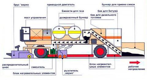 Термосмеситель схема