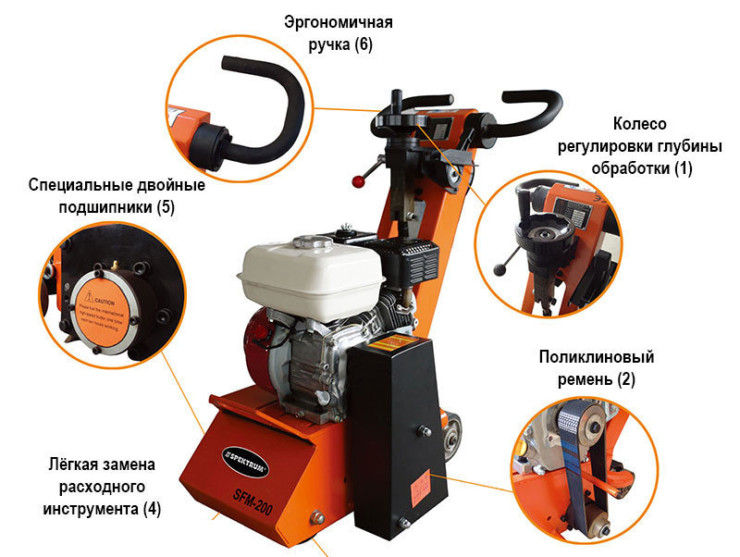 Комплектация фрезеровальной машинки