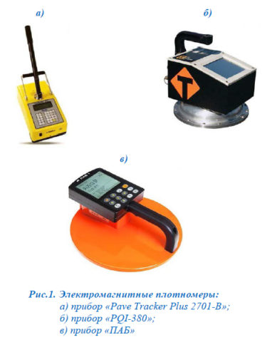 Часто применяемые приборы неразрушающего контроля