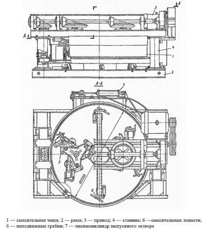 Конструктивная схема прямоточного смесительного агрегата