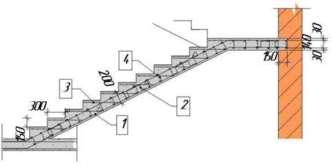 Перед началом работ по устройству бетонной лестницы необходимо составить подробный чертеж конструкции