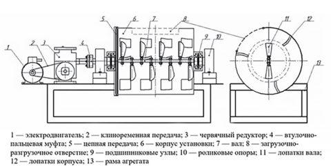 Принципиальная схема гравитационно-принудительной установки