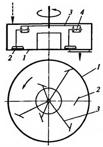 Схема роторной установки