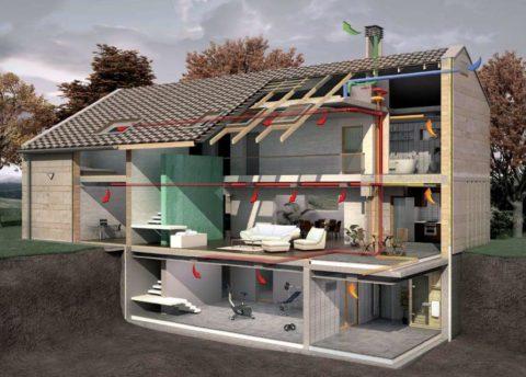 Схема вентиляции частного дома
