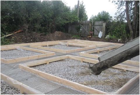Вид подготовленной площадки для заливки тощего бетона