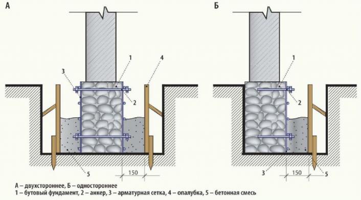 Железобетонная обойма