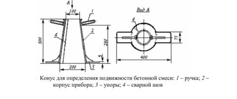 Форма для определения усадки конуса