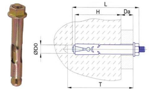 Параметры для установки анкерных болтов сгайкой