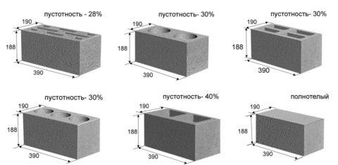 Стандартные размеры иварианты пустотности стенового блока