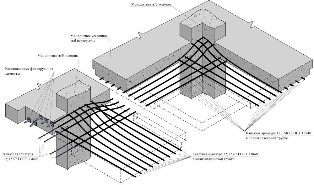 Армирование бетона гост скачать сертификат на раствор кладочный цементный