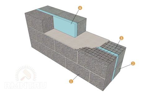 Керамзитоблоки так же могут использоваться как утепляющий материал
