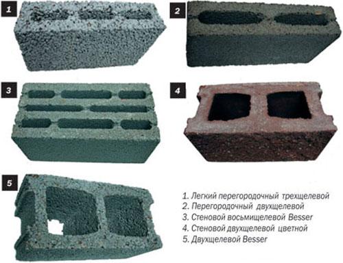 Керамзитобетон и пенобетон расход песка и цемента на бетонную смесь
