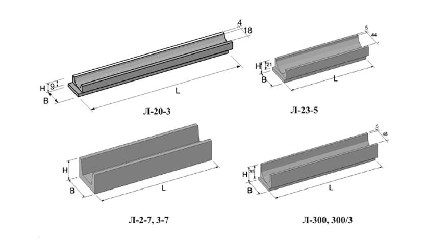 размеры бетонных водоотводных лотков