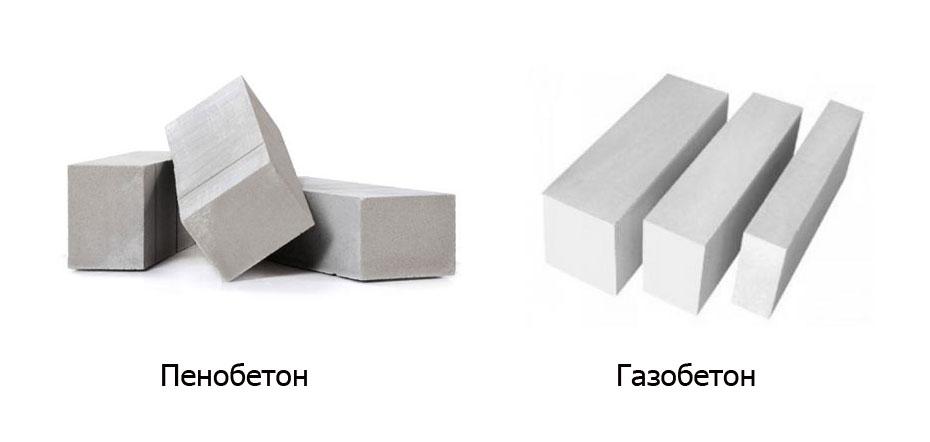 Бетон теплоизоляционный состав раствор цементный марка 200 сертификат соответствия