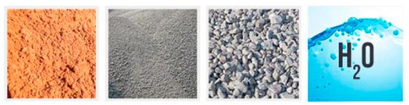 компоненты бетона