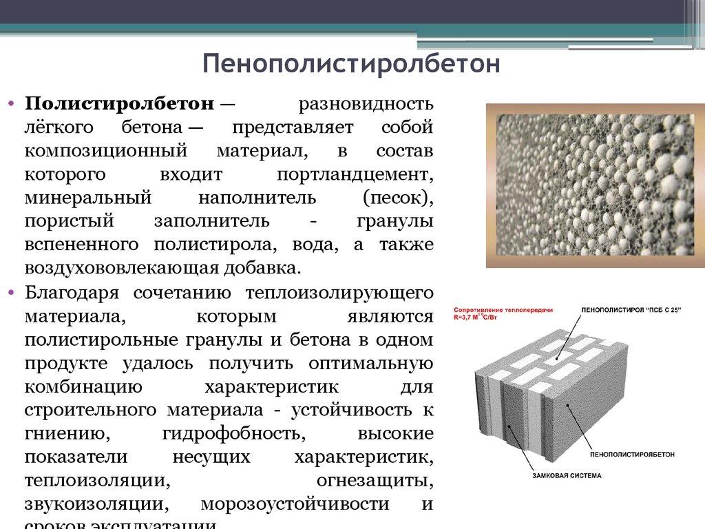полистиролбетон пропорции