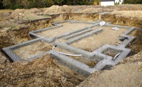 Ленточный фундамент на глинистой почве