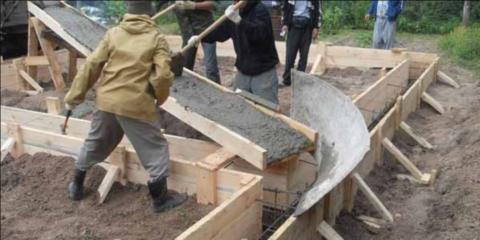 Запалубливание бетона
