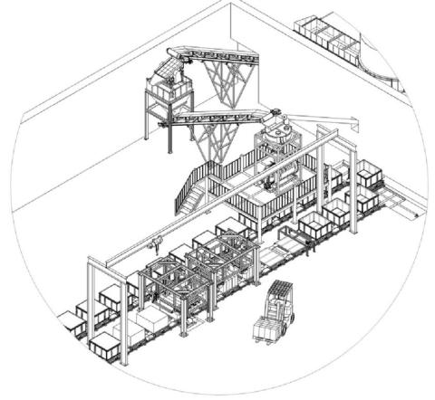 Автоматизированные линии подразумевают использование больших площадей, и, как правило, закрытых помещений