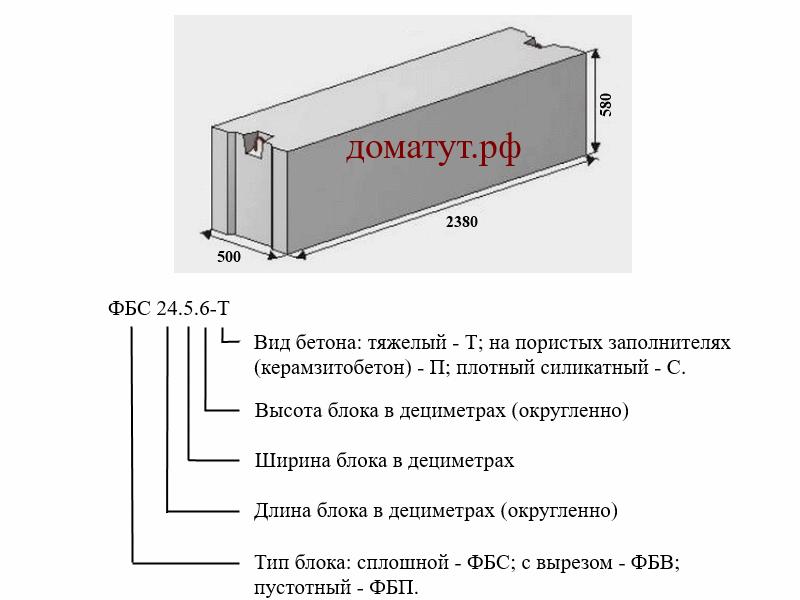 вес блока