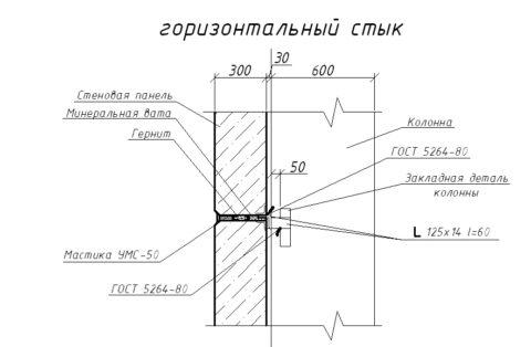Стык двух панелей и их крепление к колонне