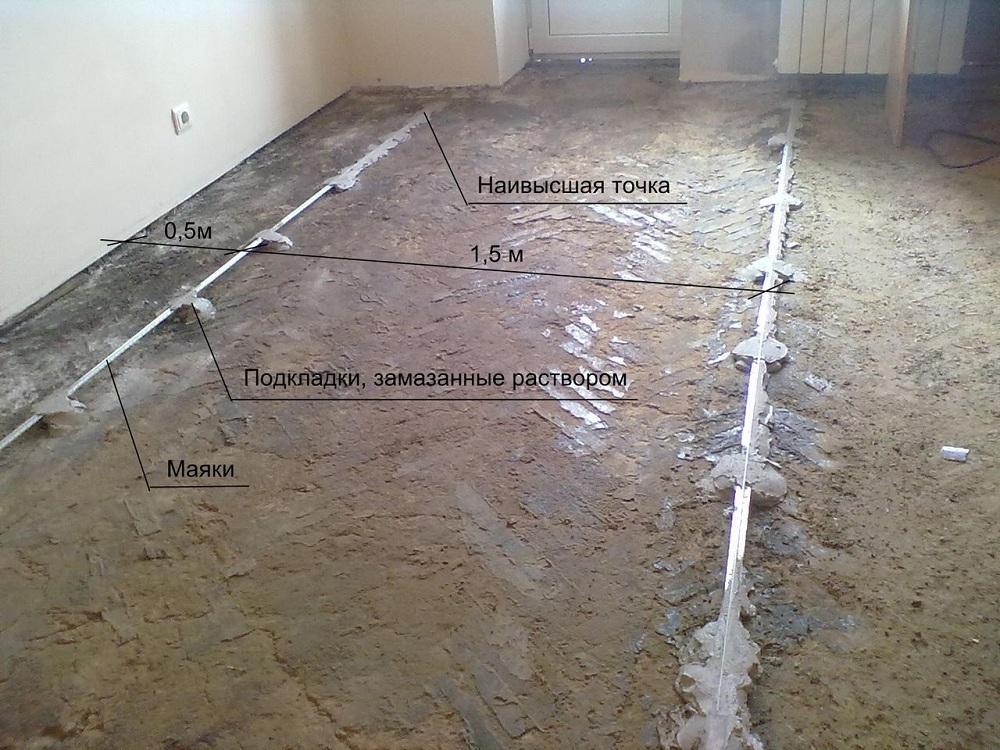 Устройство керамзитобетона цена производители бетонная смесь