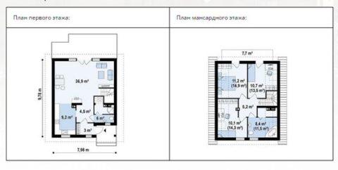 Дом из пенополистиролбетона – планировка уровней